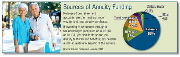 Setting the Stage for Retirement Income
