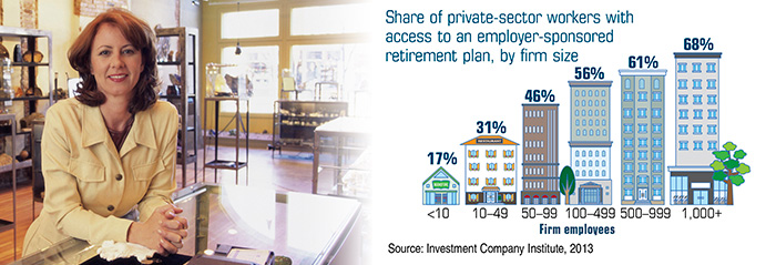 Retirement Plans For Small Business Owners