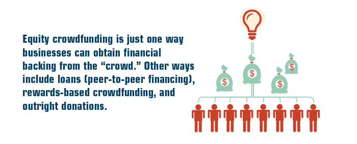 Newsletter: Enticing the Crowd: New Rules for Raising Capital Online