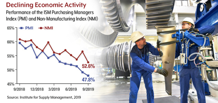 A double fever line chart on Declining Economic Activity and an Image of two men working in a factory