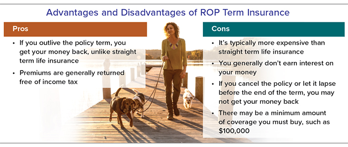 ROP drawbacks: May not earn interest or get money back on canceled or lapsed policy. Possible coverage minimum.