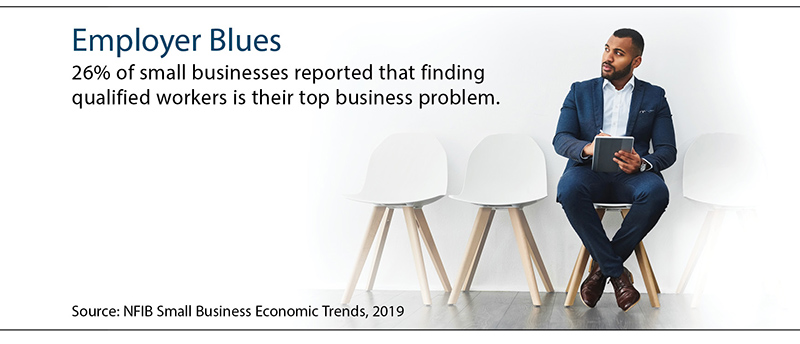 26% of small businesses reported that finding qualified workers is their top business problem.