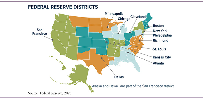 Map of 12 Federal Reserve Districts: SF, MSP, Chicago, Cleveland, Boston, NY, Phil, Richmond, St. Louis, KC, Atlanta, Dallas