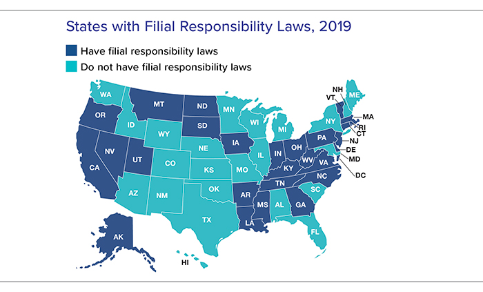 2019 filial responsibility states: AK, OR, NV, CA, UT, MT, ND, SD, IA, AR, LA, MS, GA, TN, KY, IN, OH, WV, VA, NC, PA, DE, NJ, CT, RI, MA, VT